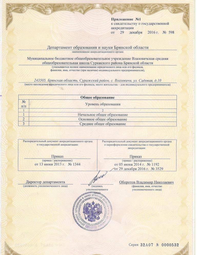 Аккредитация Приложение